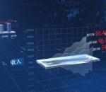 科技 数据 柱状图 c4d 生长 图表 三维 文字增长 玻璃 元素