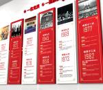 红色创新党的百年历程发展历程文化墙
