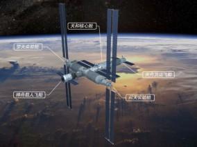 高细节中国天宫空间站+运载火箭模型